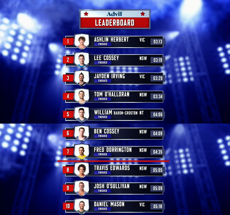 Australian Ninja Warrior Season 1 Episode 7 Leaderboard