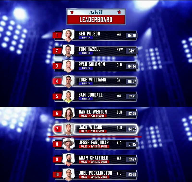 Australian Ninja Warrior Season 1 Episode 8 Leaderboard